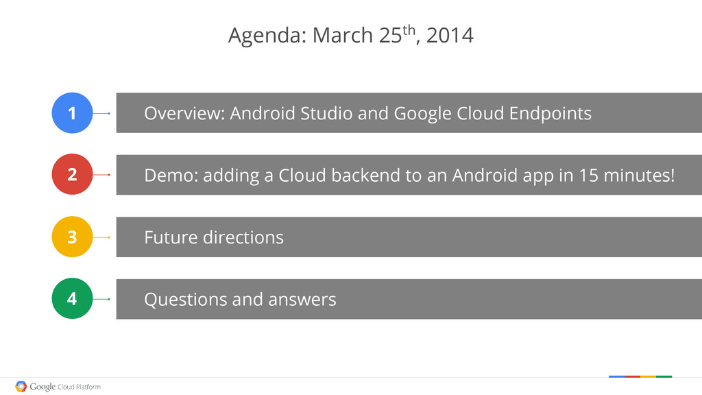 Agenda: March 25th, 2014 Overview: Android Stud...