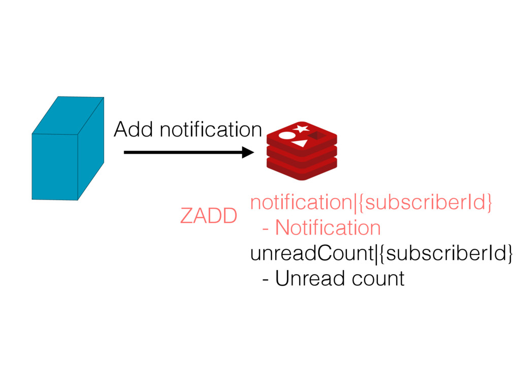 Add notification notification|{subscriberId} - No...
