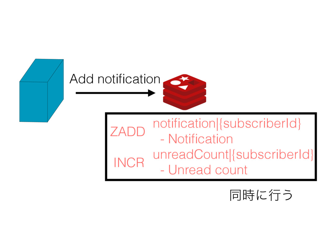 Add notification notification|{subscriberId} - No...