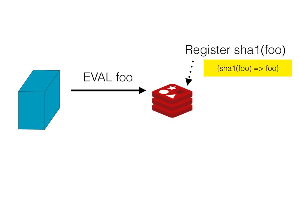 EVAL foo Register sha1(foo) {sha1(foo) => foo}