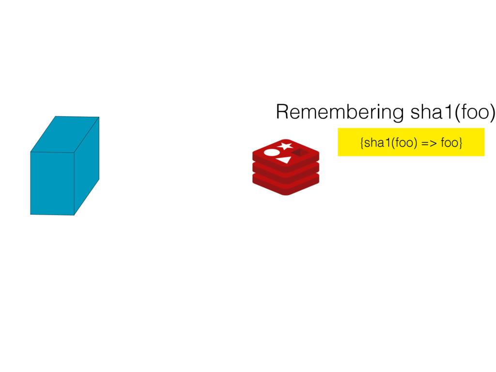 Remembering sha1(foo) {sha1(foo) => foo}