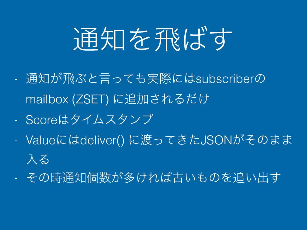 ௨Λඈ͢ - ௨͕ඈͿͱݴ࣮ͬͯࡍʹsubscriberͷ mailbox (ZSE...