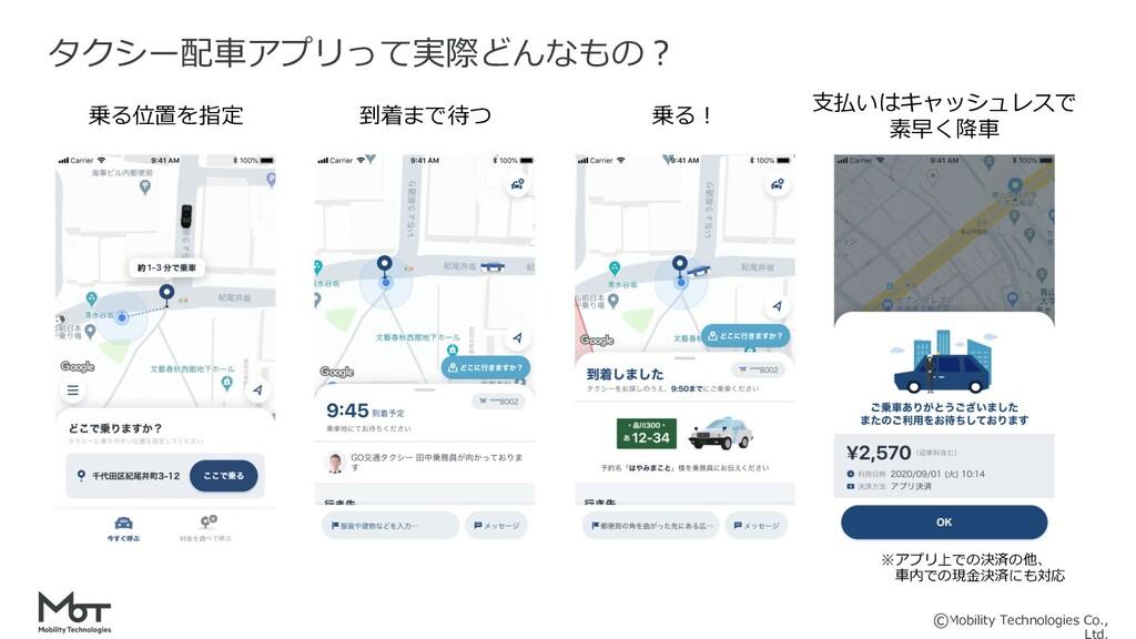 Mobility Technologies Co., タクシー配⾞アプリって実際どんなもの︖ ...