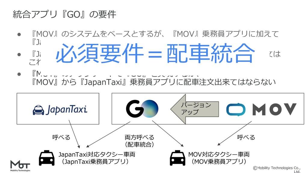 Mobility Technologies Co., ● 『MOV』のシステムをベースとするが...