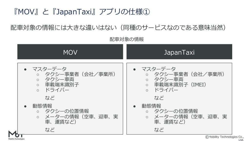 Mobility Technologies Co., 配⾞対象の情報には⼤きな違いはない(同種...