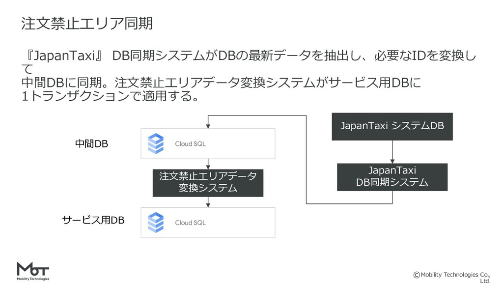 Mobility Technologies Co., 『JapanTaxi』 DB同期システム...