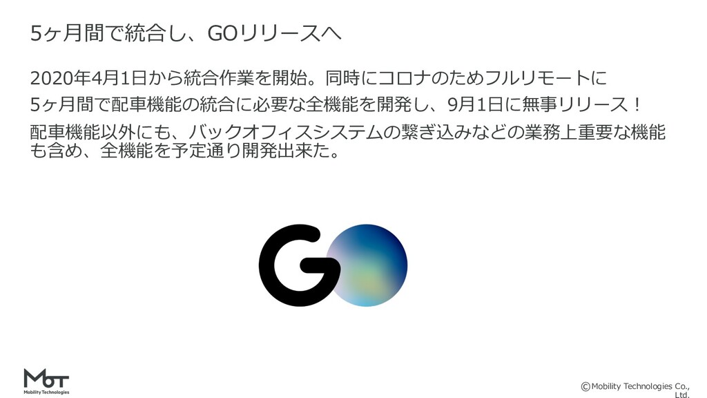 Mobility Technologies Co., 2020年4⽉1⽇から統合作業を開始。同...
