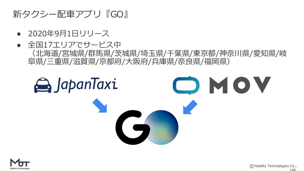 Mobility Technologies Co., ● 2020年9⽉1⽇リリース ● 全国...