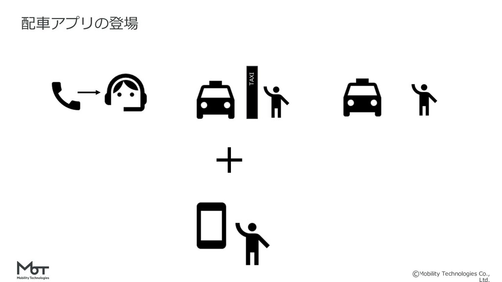 Mobility Technologies Co., 配⾞アプリの登場 TAXI +