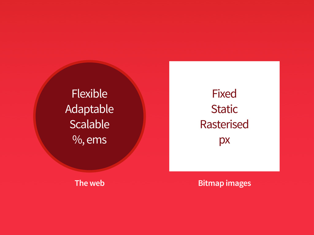 Fixed Static Rasterised px Flexible Adaptable S...