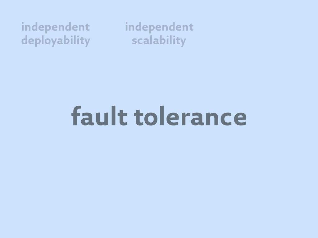 fault tolerance independent deployability indep...