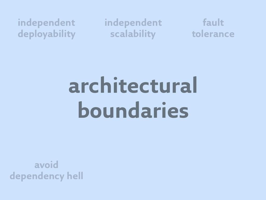 architectural boundaries independent deployabil...