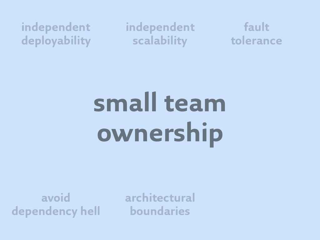 small team ownership independent deployability ...