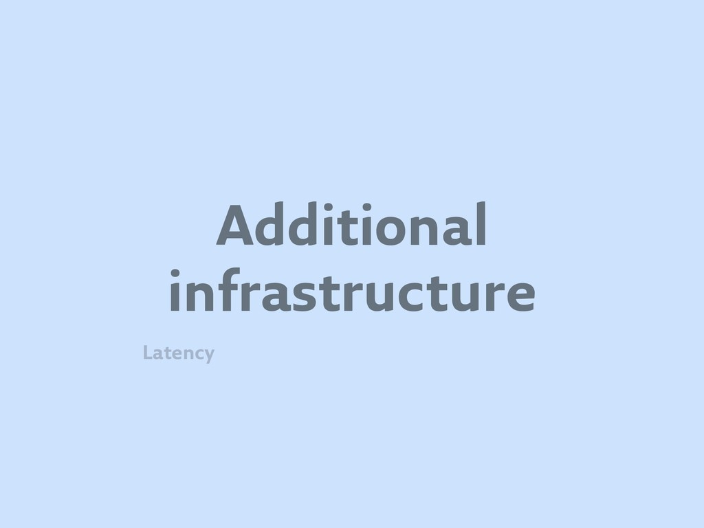 Additional infrastructure Latency