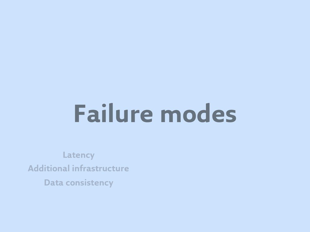 Failure modes Data consistency Additional infra...