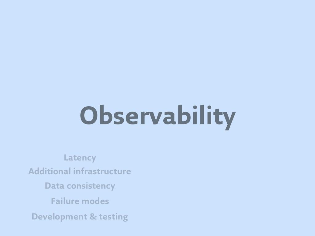 Observability Failure modes Development & testi...