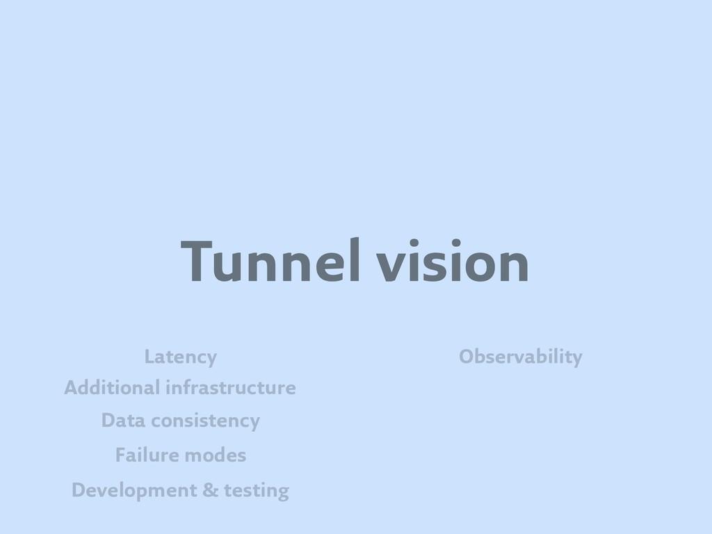 Tunnel vision Failure modes Development & testi...