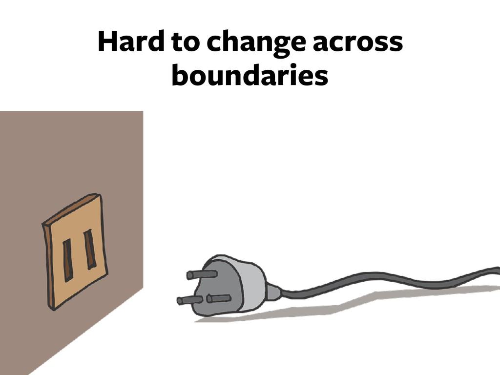 Hard to change across boundaries