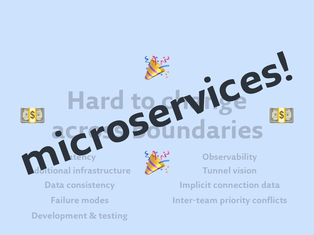 Failure modes Development & testing Observabili...