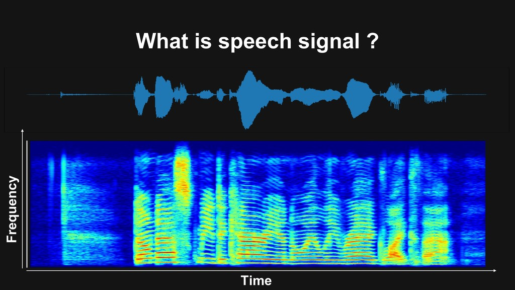 What is speech signal ? Frequency Time