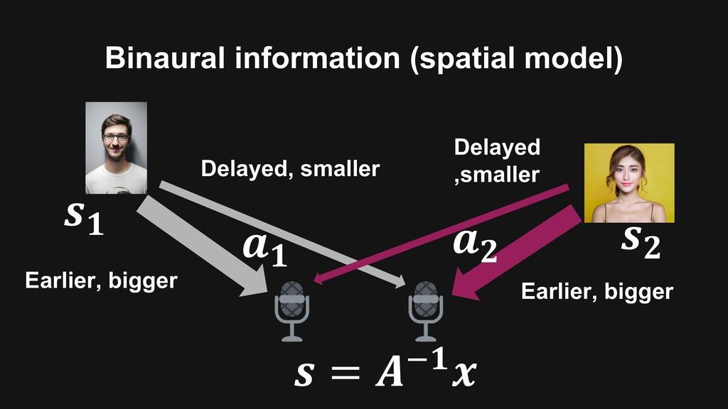 ! = #$%& Binaural information (spatial model) E...