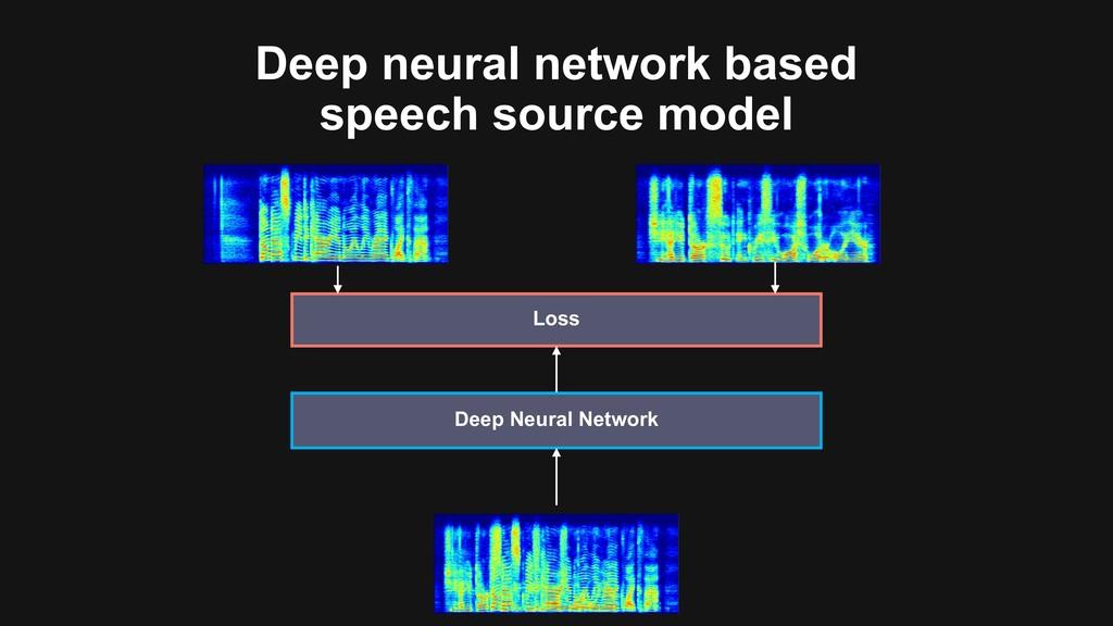 Deep Neural Network Deep neural network based s...