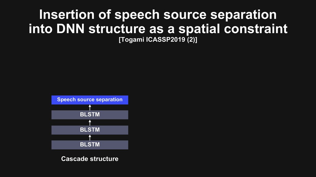 Insertion of speech source separation into DNN ...