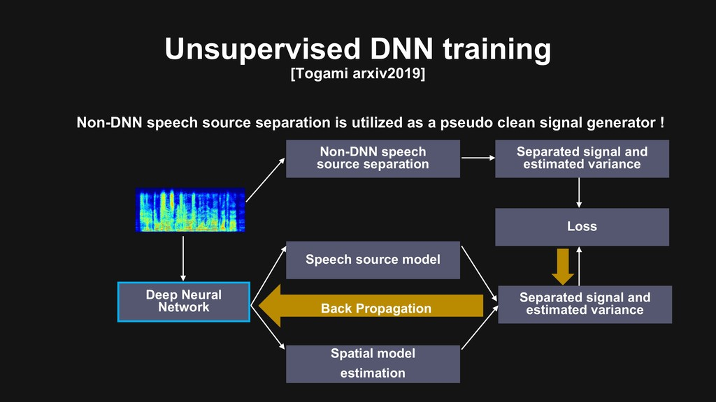 Deep Neural Network Unsupervised DNN training [...