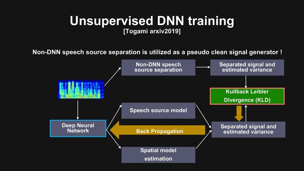 Unsupervised DNN training [Togami arxiv2019] Sp...