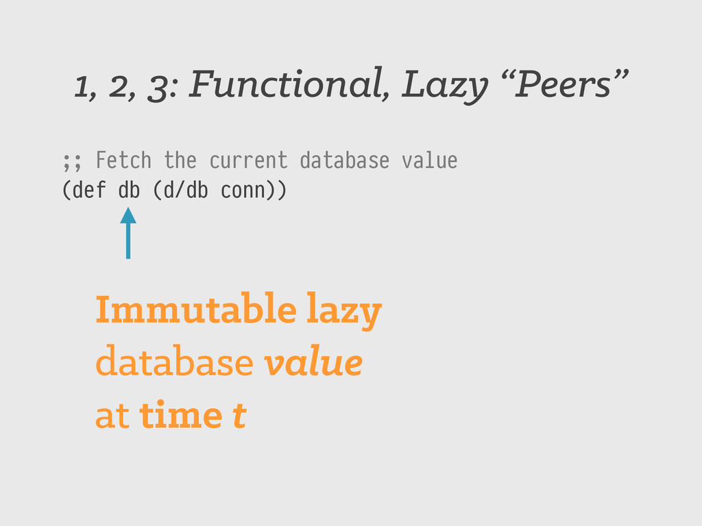 """1, 2, 3: Functional, Lazy """"Peers"""" ;; Fetch the ..."""
