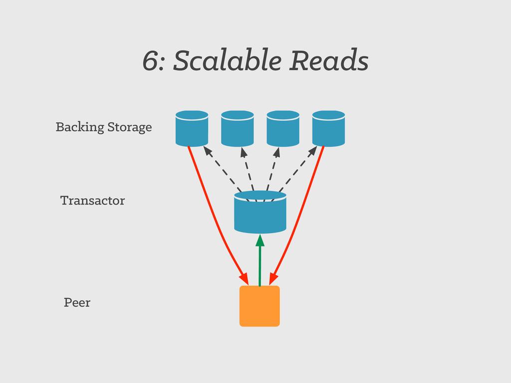 Backing Storage Transactor Peer 6: Scalable Rea...