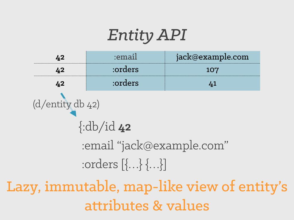 "Entity API {:db/id 42 :email ""jack@example.com""..."