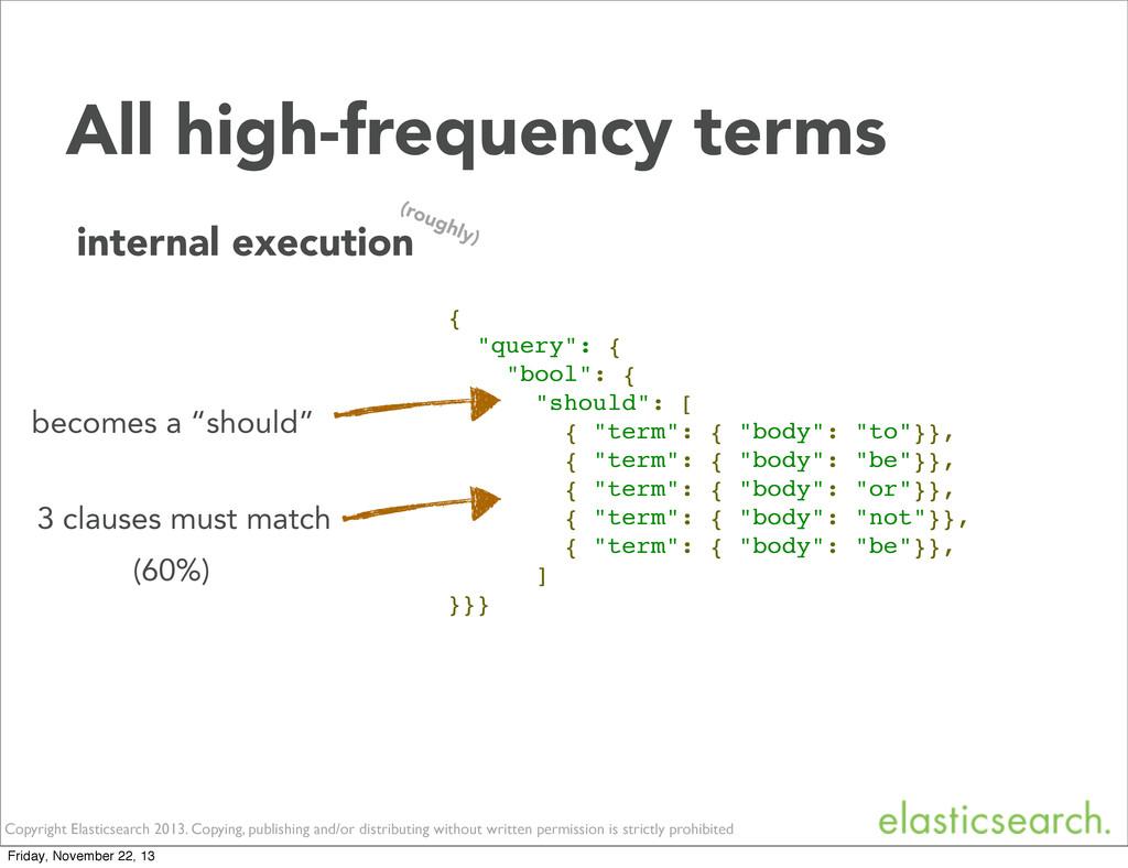"{ ""query"": { ""bool"": { ""should"": [ { ""term"": { ..."