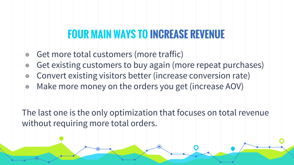 FOUR MAIN WAYS TO INCREASE REVENUE ◉ Get more t...