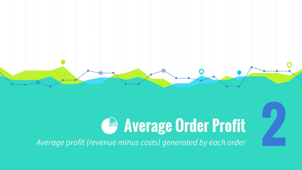 Average Order Profit Average profit (revenue mi...