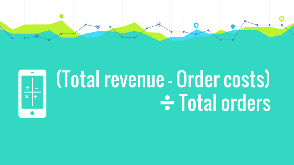 + × ÷ – (Total revenue - Order costs) Total ord...