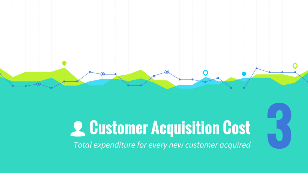 Customer Acquisition Cost Total expenditure for...