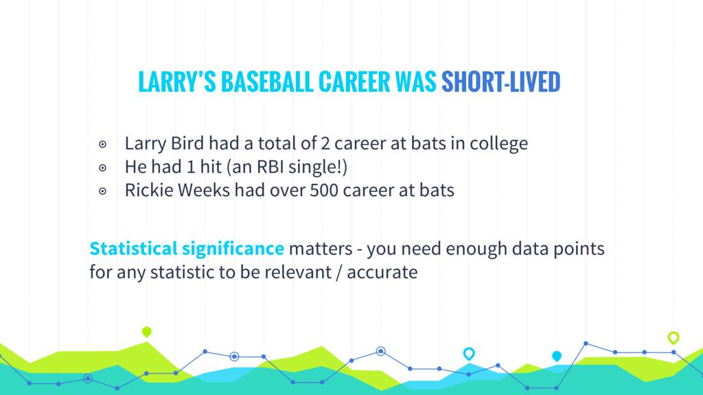 LARRY'S BASEBALL CAREER WAS SHORT-LIVED ◉ Larry...