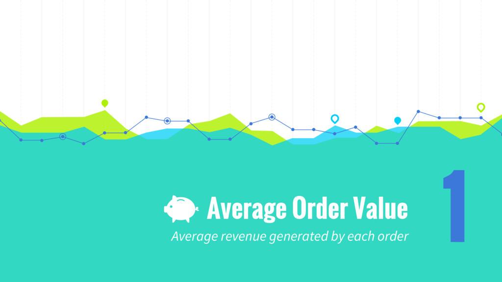 Average Order Value Average revenue generated b...