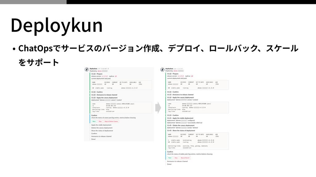 Deploykun • ChatOpsでサービスのバージョン作成、デプロイ、ロールバック、スケ...