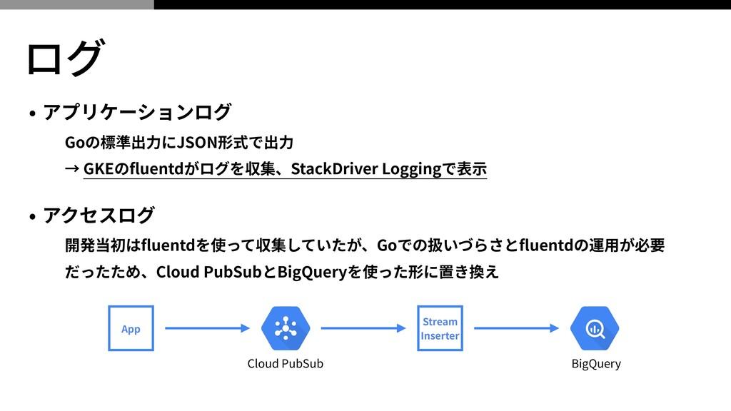 ログ • アプリケーションログ Goの標準出⼒にJSON形式で出⼒ → GKEのfluentdが...