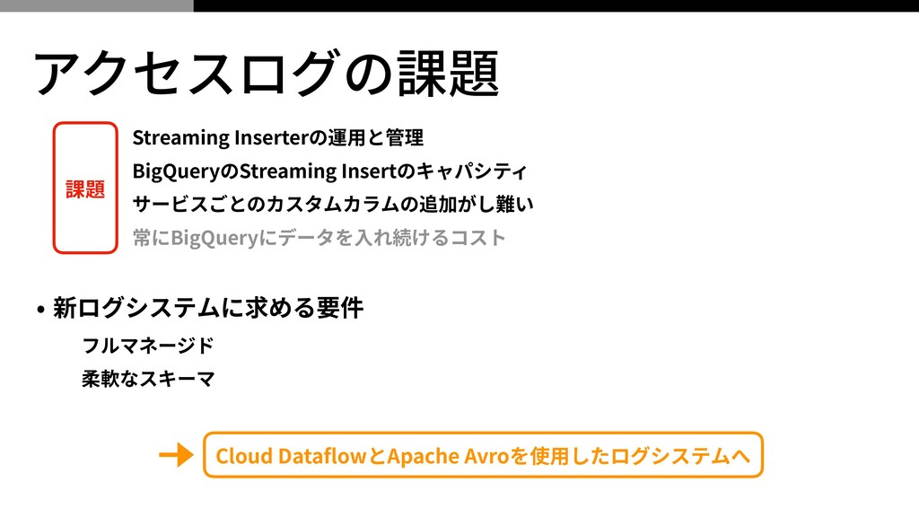 アクセスログの課題 Streaming Inserterの運⽤と管理 BigQueryのStr...
