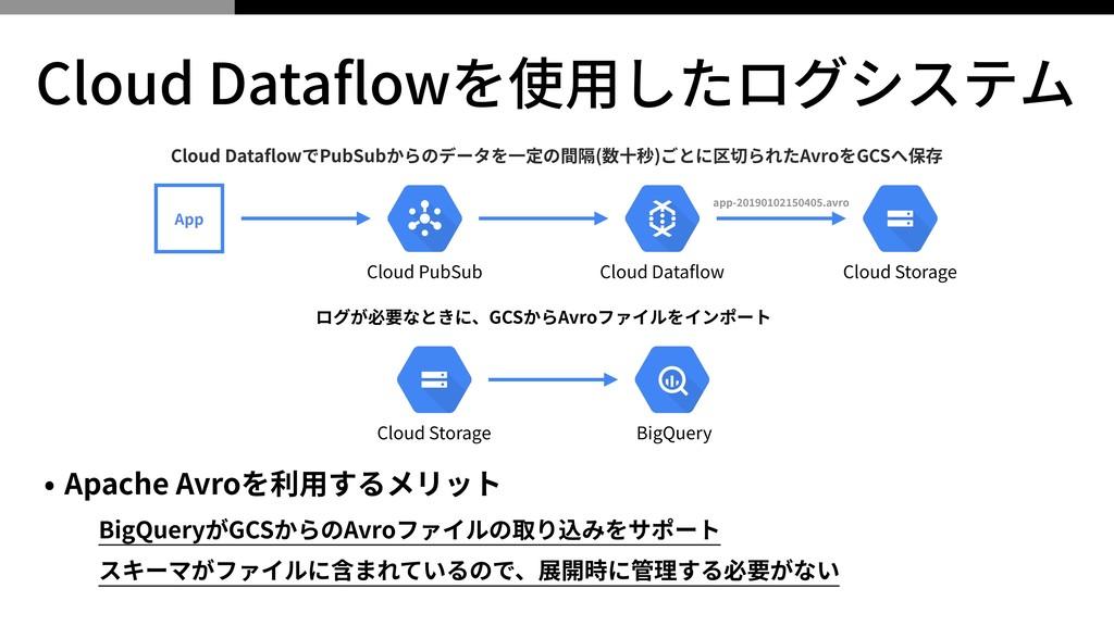 Cloud Dataflowを使⽤したログシステム • Apache Avroを利⽤するメリット...