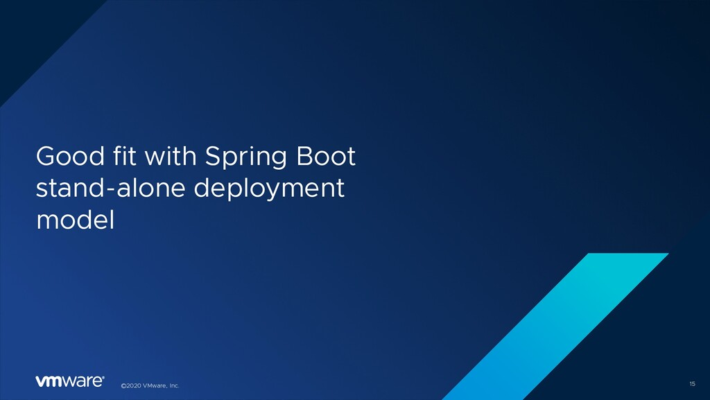 ©2020 VMware, Inc. Good fit with Spring Boot st...
