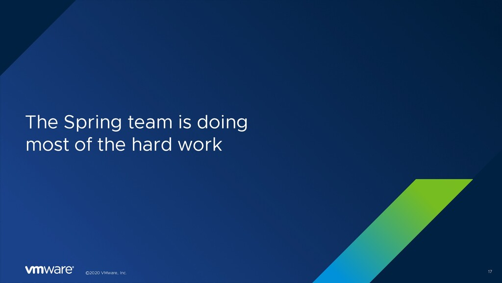 ©2020 VMware, Inc. The Spring team is doing mos...