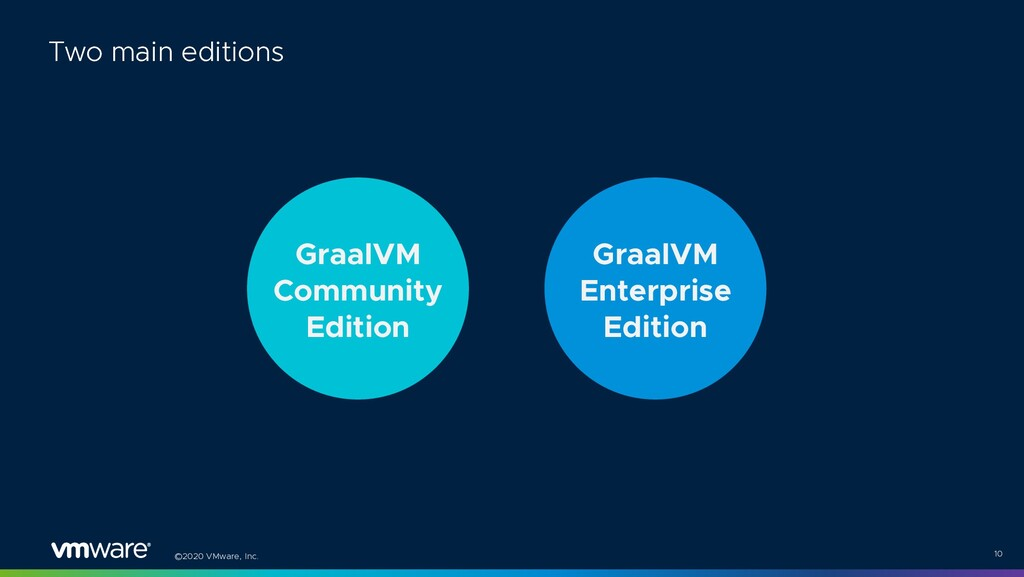 ©2020 VMware, Inc. 10 Two main editions GraalVM...