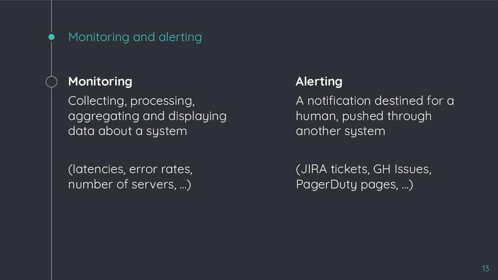 Monitoring and alerting Monitoring Collecting, ...