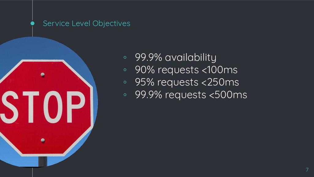 Service Level Objectives ◦ 99.9% availability ◦...