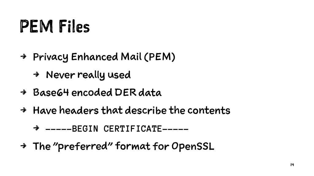 PEM Files 4 Privacy Enhanced Mail (PEM) 4 Never...