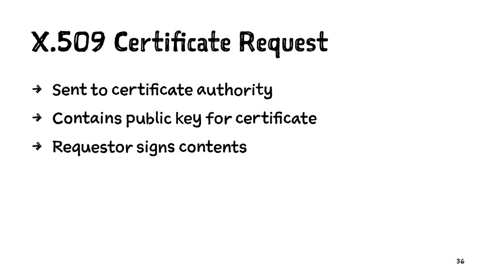 X.509 Certificate Request 4 Sent to certificate...